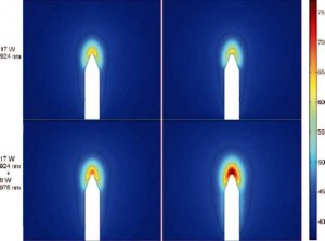 image009 300x222 Lipoliza laserowa   długości fal lasera SlimLipo